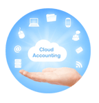 cloud accounting logo